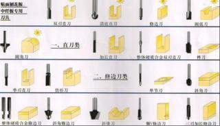 金刚石木工铣刀