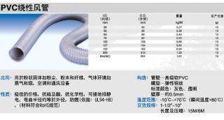 PVC绕行风管