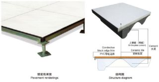 广州 陶瓷防静电地板 厂家直销