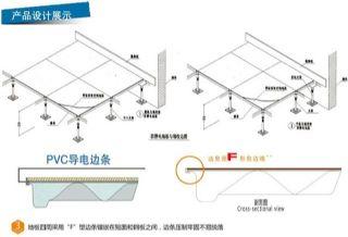 深圳沈飞FS1000全钢防静电地板