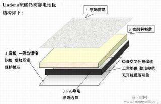 广州专用供应 硫酸钙防静电地板